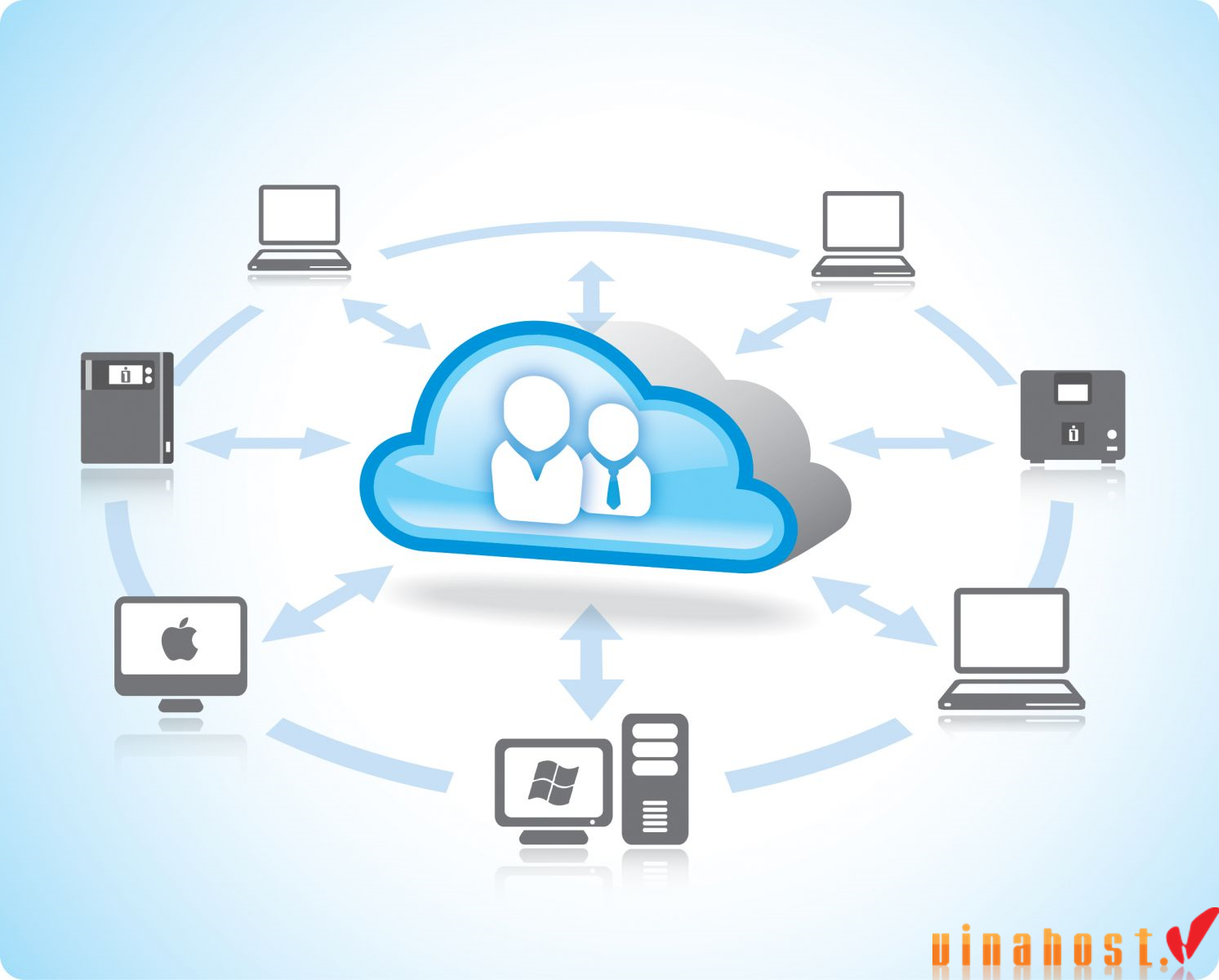 vinahost-Features-and-benefits-of-Vietnam-cloud-servers-hosting-part-2-2