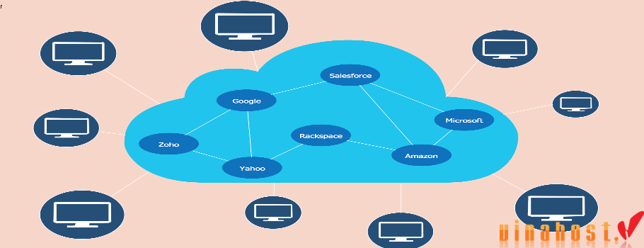 vinahost-Is-DNS-cloud-servers-in-Vietnam-the-right-choice-for-business-Part-2-2